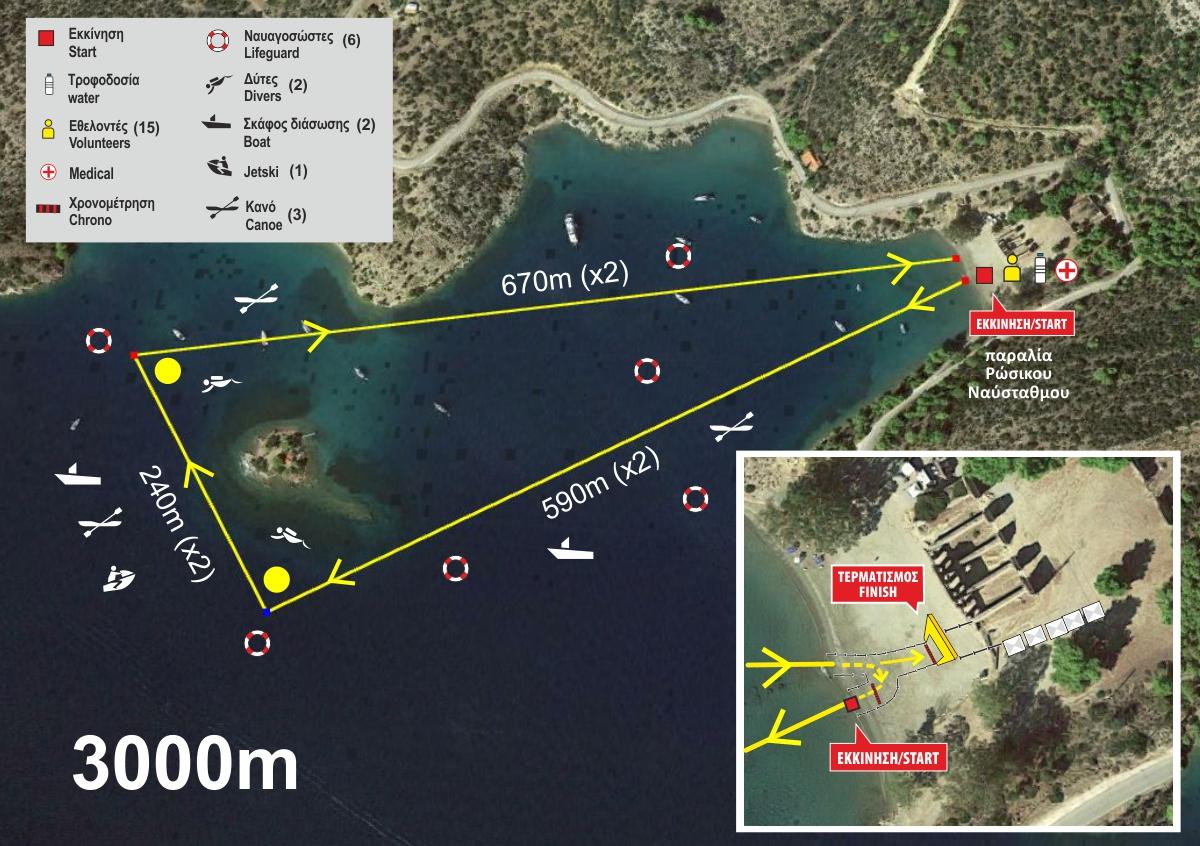 swim-map 3000m