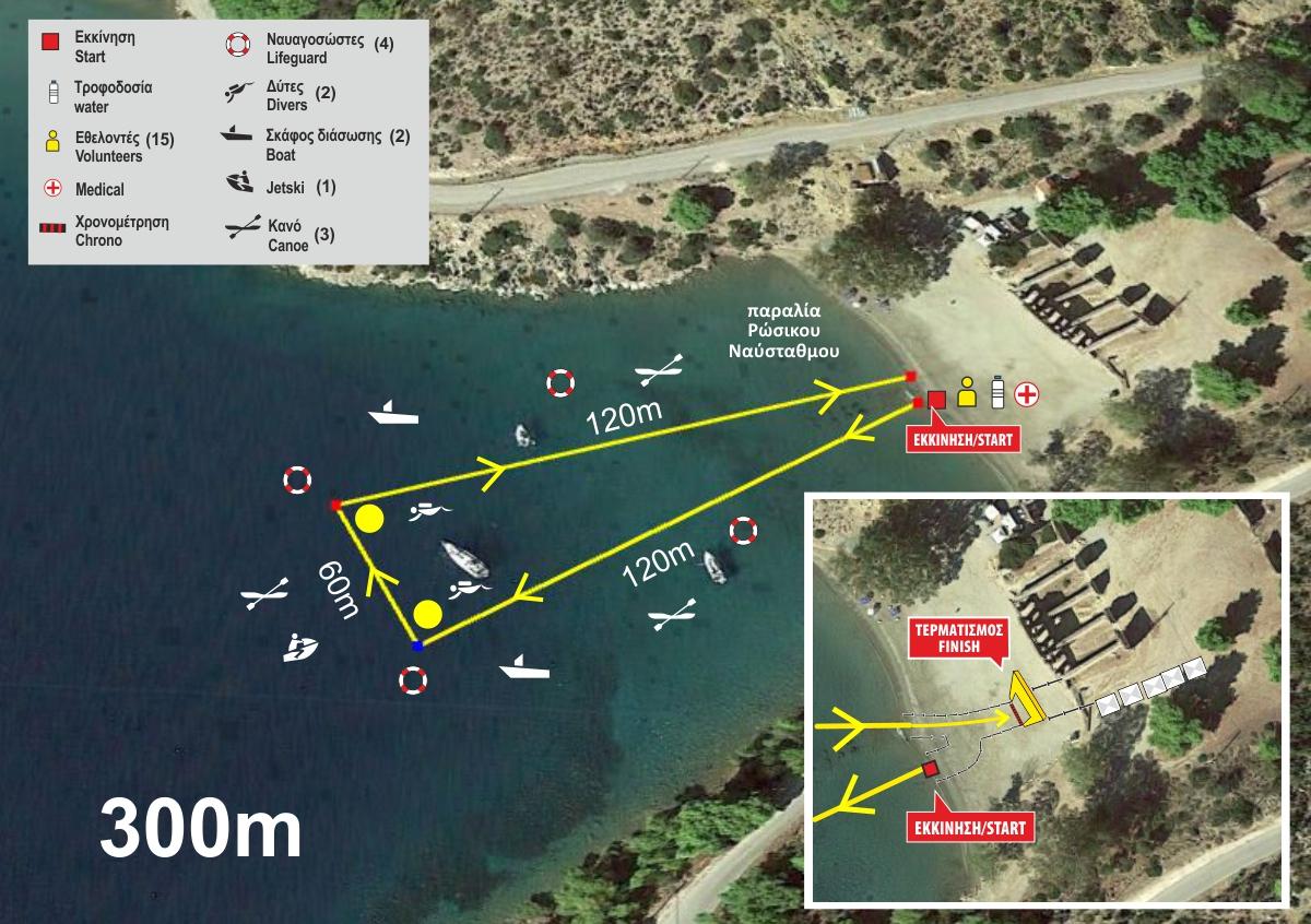 swim-map 300m